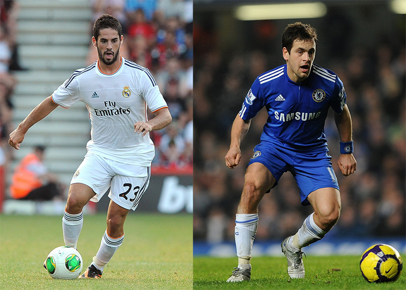 Spain England playmakers